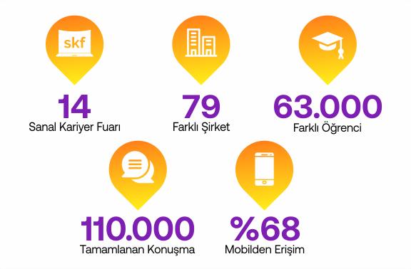 suf-infografik